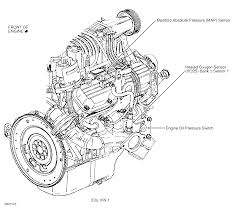 What Is A Map Sensor Oil Pressure Sending Unit Location Where Is The Oil Pressure