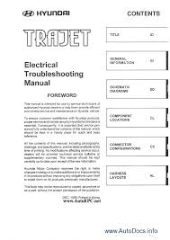 kia wiring color codes kia wiring diagram and schematics on wiring