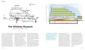 renzo piano whitney museum wallpaper google 搜尋 arch case