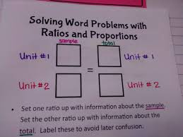 Kindergarten Ratio And Proportion Math Worksheets Pics All About