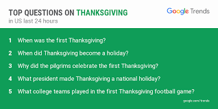 official gobble thanksgiving trends on search