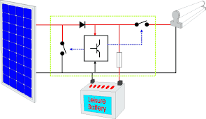 Solar Light Charging Circuit Circuit Diagram Solar Battery Charger Motor Component Of I Have