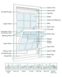 Casement Window by Rivco Double Hung And Casement Window Diagrams