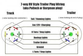 7 rv blade wiring diagram 7 wiring diagrams instruction