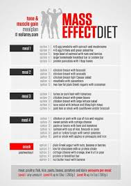 best 25 muscle gain diet ideas on pinterest muscle food mass