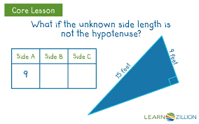 Pythagorean Theorem Triples Worksheet Recognize Patterns That Make Pythagorean Triples Learnzillion