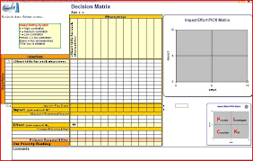 Decision Matrix Excel Template Spot Go Management Matrix Template