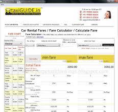 a traveler u0027s boon online car rental application