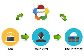 What Is My Up by Is Your Vpn Leaking Your Ip Address Webrtc Test