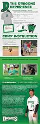 tv guide dayton 2017 dayton dragons baseball experience dayton dragons content
