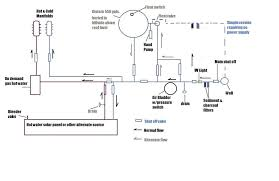 dual element immersion heater wiring diagram installation