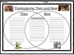thanksgiving venn diagram then and now 2 by laurrich821 tpt