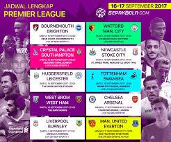 Jadwal Liga Inggris Jadwal Liga Inggris 16 17 September 2017 Diwarnai Panasnya