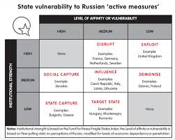 controlling chaos how russia manages its political war in europe