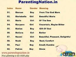 kizoa maker christian baby names with meaning