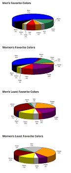 colour color which is the best call to action button color according to research
