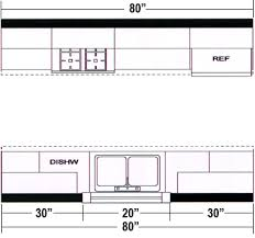 Measuring For Kitchen Cabinets by How To Measure Your Kitchen Frugal Kitchens U0026 Cabinets Metro