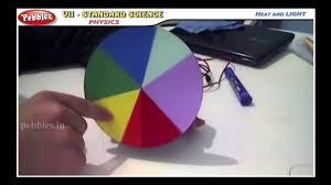 samacheer 7th science term 03 unit 04 heat and light youtube