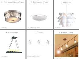Types Of Ceiling Light Fixtures Types Of Ceiling Light Ceiling Light Types Photo 4 Different Types