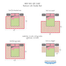 How To Measure For An Area Rug Rugs 101 Area Rug Size Guide Beds Design Math