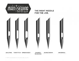 free downloads u2013 man sewing