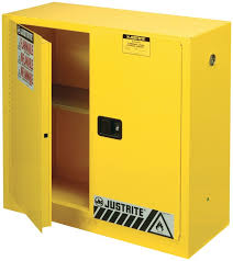Yellow Flammable Storage Cabinet Justrite Sure Grip Ex Flammable Safety Cabinet Gloves Glasses