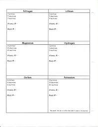 atom model worksheet defendusinbattleblog