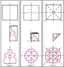 folding and symmetry level 1