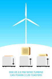 59 best wind power images on pinterest wind power wind turbine