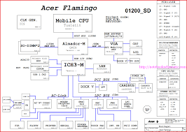 laptop schematic diagram free download 1000 laptop motherboard