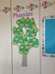 Primary Class Decoration Ideas Best 25 Phonics Display Ideas On Pinterest Phonics Display Ks1