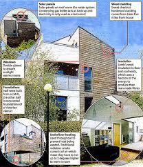 Home Design Blog Toronto by Eco Friendly House Ideas Home Design Ideas