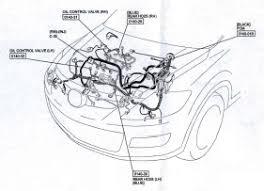 rx8 wiring harness diagram gandul 45 77 79 119