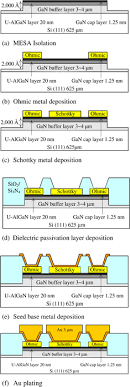 l islation si e auto b low leakage current algan gan on si based schottky barrier diode