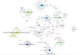 Network Map Update To The Stanford Dh Network Map Digital Humanities Specialist
