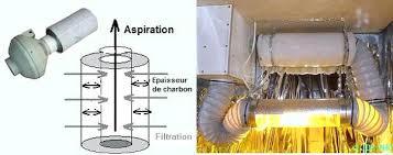 installation chambre de culture installer un extracteur dair dans une chambre de culture la indoor