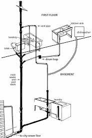 Kitchen Sink  Dishwasher Plumbing Advice Please - Kitchen sink venting