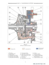 wiring diagram for ford 7710 tractor a c u2013 readingrat net