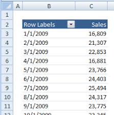 Sort A Pivot Table Excel Pivot Table Filters Top 10