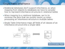 Single Table Inheritance Net Database Technologies Data Models And Patterns Ppt Download