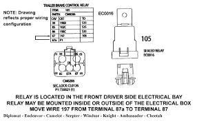 monaco service bulletin 06 06 05 for monaco pre wired coaches