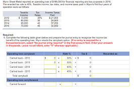 Tax Table 2013 2 Show The Lower Portion Of The 2016 Income State Chegg Com