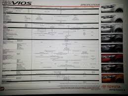 nissan almera vs vios toyota motor philippines launches all new vios w brochure
