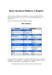 sentence pattern in english grammar english worksheet basic sentence patterns in english muet