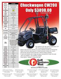 gvw cw200 ad by golf ventures west llc issuu