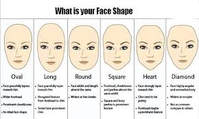 face shapes and hairstyles to match awesome hairstyles for face shapes images styles ideas 2018