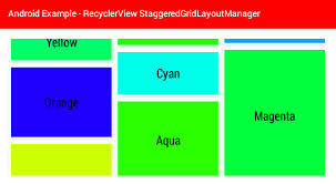 grid layout for android gridview with staggered grid layout issue 1147 nextcloud