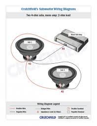 elvenlabs com wiring diagram pictures