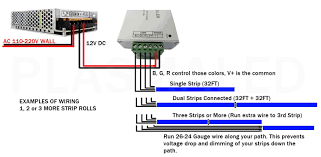 fix trailer lights with led light strip wiring diagram saleexpert me