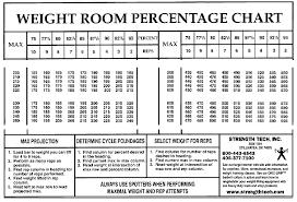 1 Rep Bench Calculator Max Bench Press Chart Socialmediaworks Co
